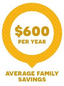 $600 per year average family savings