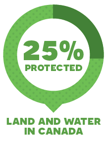 25% protected land and water in Canada