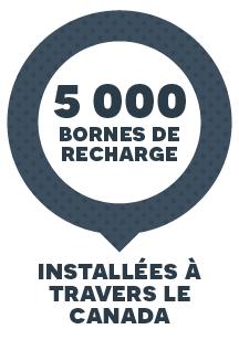 5 000 bornes de recharge installées à travers le canada