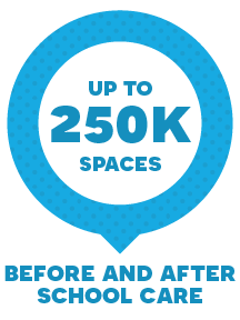 up to 250,000 spaces before and after school